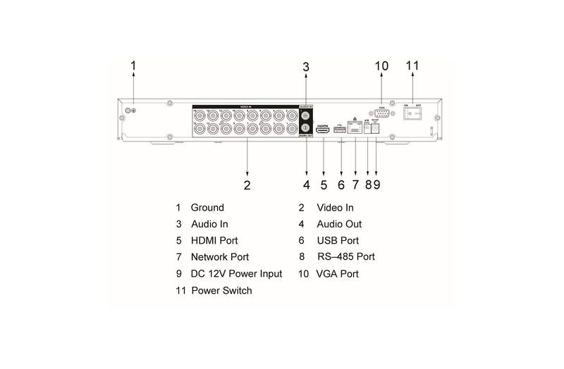 Enregistreur CVI 16 caméras [DAHUA.CVI_XVR5216AN-4KL-I2]
