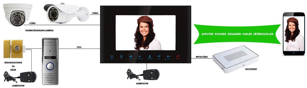 Kit interphone ip moniteur protecso vip6 cm vip1 cemp for Moniteur montage video