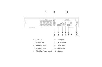 Enregistreur CVI 8 caméras [DAHUA.CVI_XVR5108HS-4KL-I2]