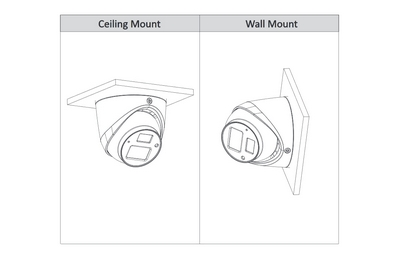 Mini dôme mobile 2 Mégapixels [DAHUA.CVI_HDW1220G-M(3.6mm)]